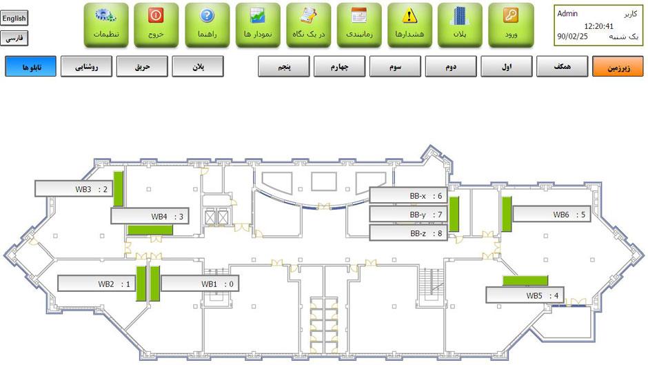 نرمافزار BEMS - تابلوهای برق
